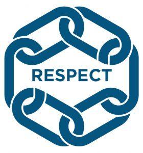 Accountability-Respect